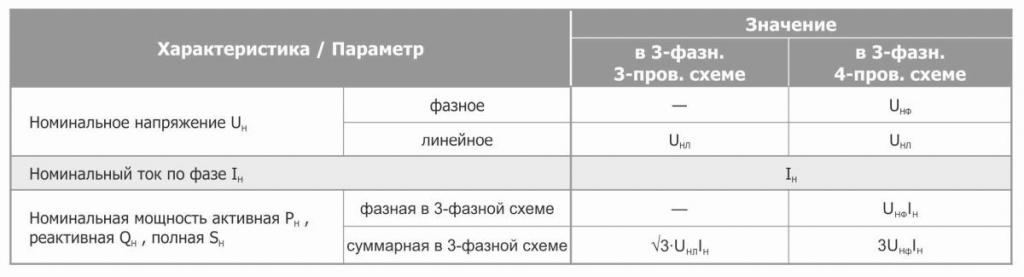PD194PQ_nominal_znacheniya_ch.jpg